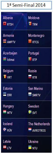 Eurovision2014 semifinal1