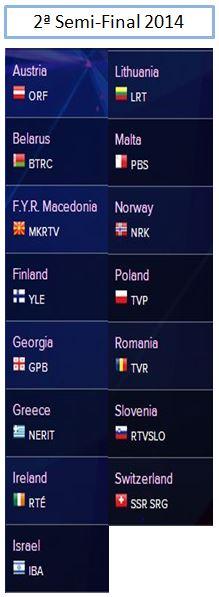Eurovision2014 semifinal2